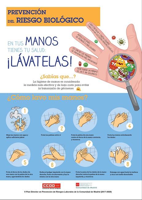 lavar manos